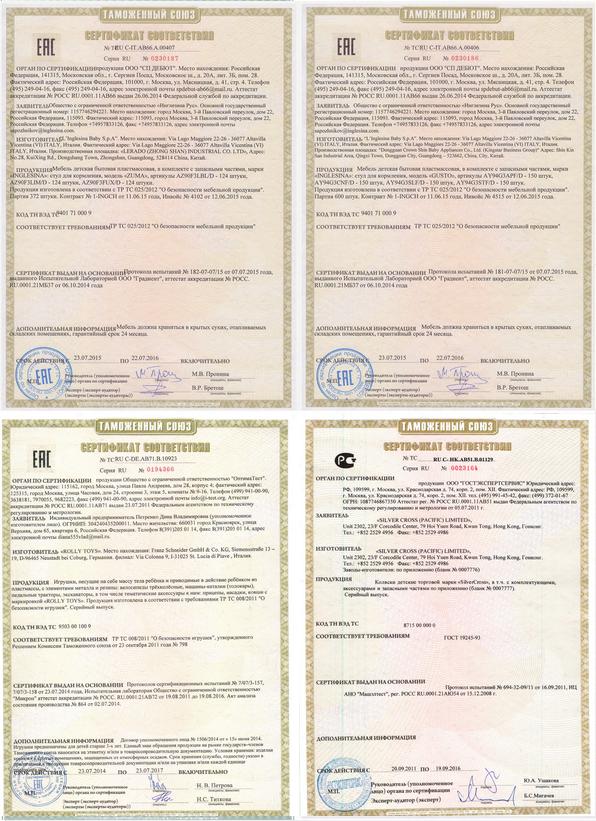 сертификат на чистящие средства для химчистки